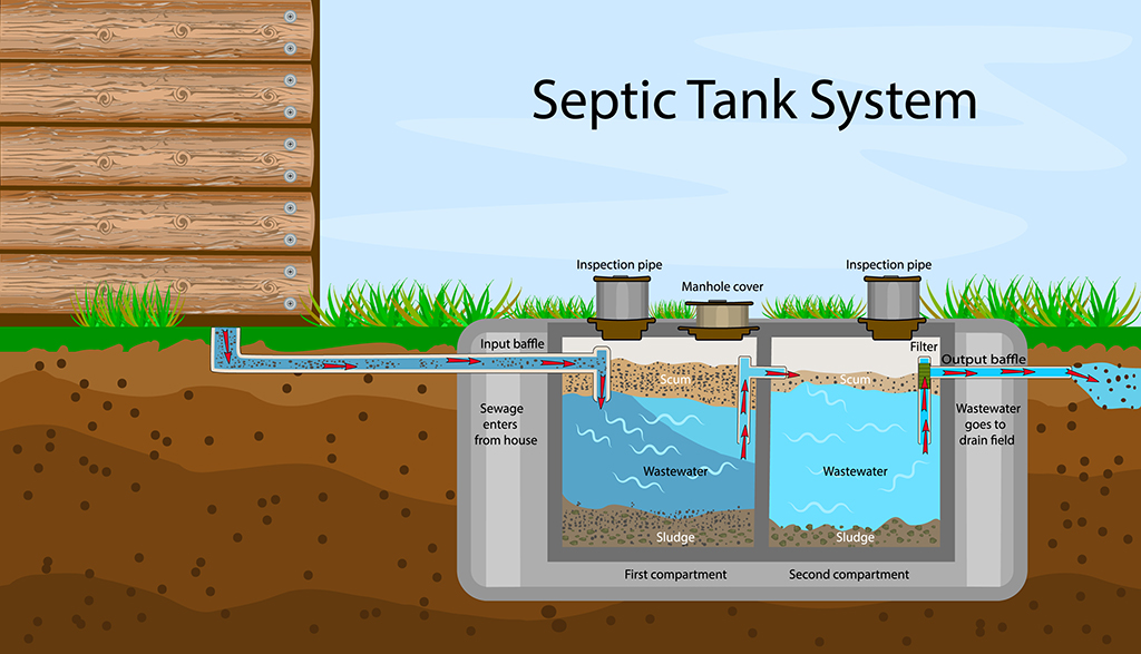 Everything-You-Need-To-Know-About-Your-Septic-System-And-Septic-Tank-Repair-_-Cleveland,-TN